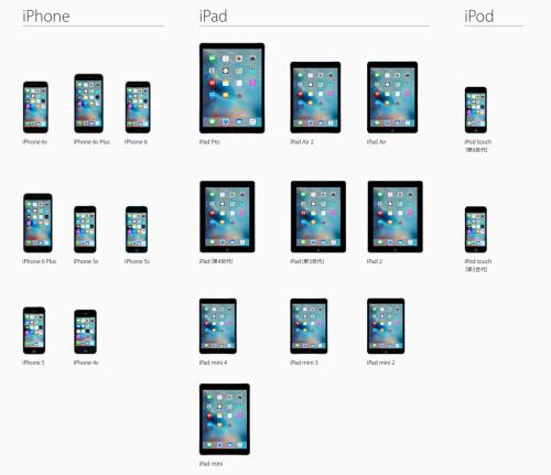 iOS 9、アップデート可能なデバイス
